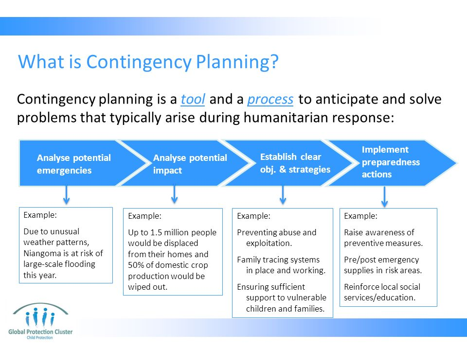 Contingency plan example for Capacity building plan template