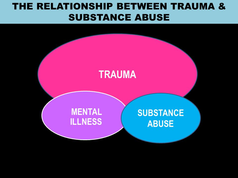 the relationship between mental illness and crime Firstly, the aim of our research was to show the correlation between criminal  behaviour and mental illnesses possibly occurring in childhood and adolescence.