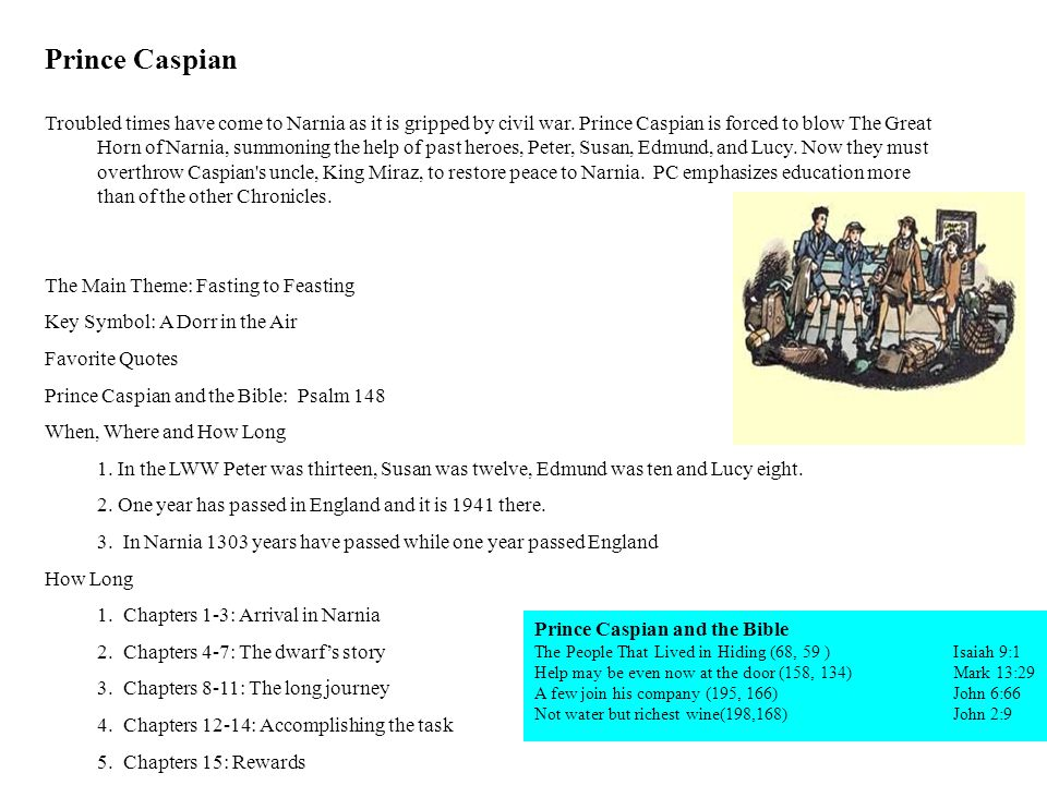 fasting feasting chapter summary Anita desai fasting feasting chapter summarypdf anita desai fasting feasting chapter summary get right advantages of anita desai fasting feasting chapter summary here.