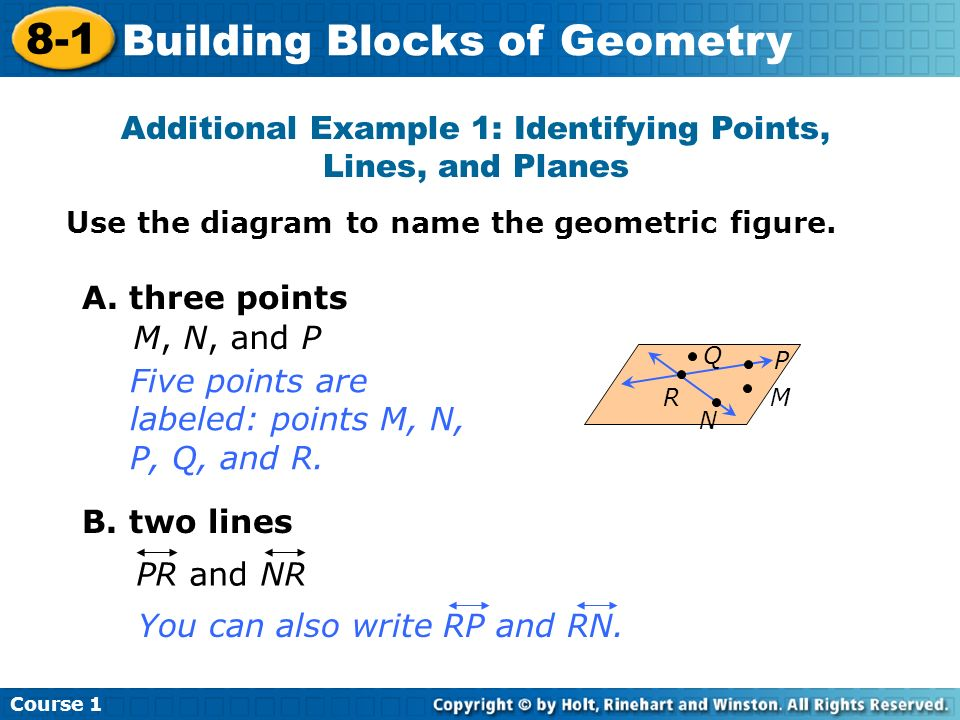 Worksheets Geometry In All Diagram And Name building blocks of geometry ppt download 7 additional