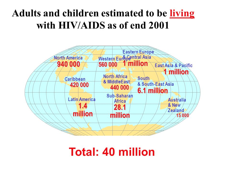 Adults and children estimated to be living with HIV/AIDS as of end 2001