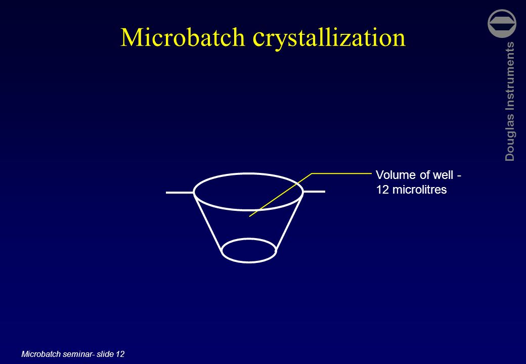 Microbatch crystallization