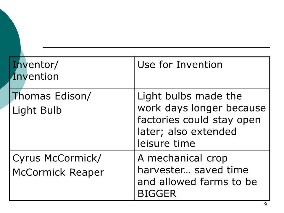 Edison Light Bulb Invention When Thomas Edison Invented