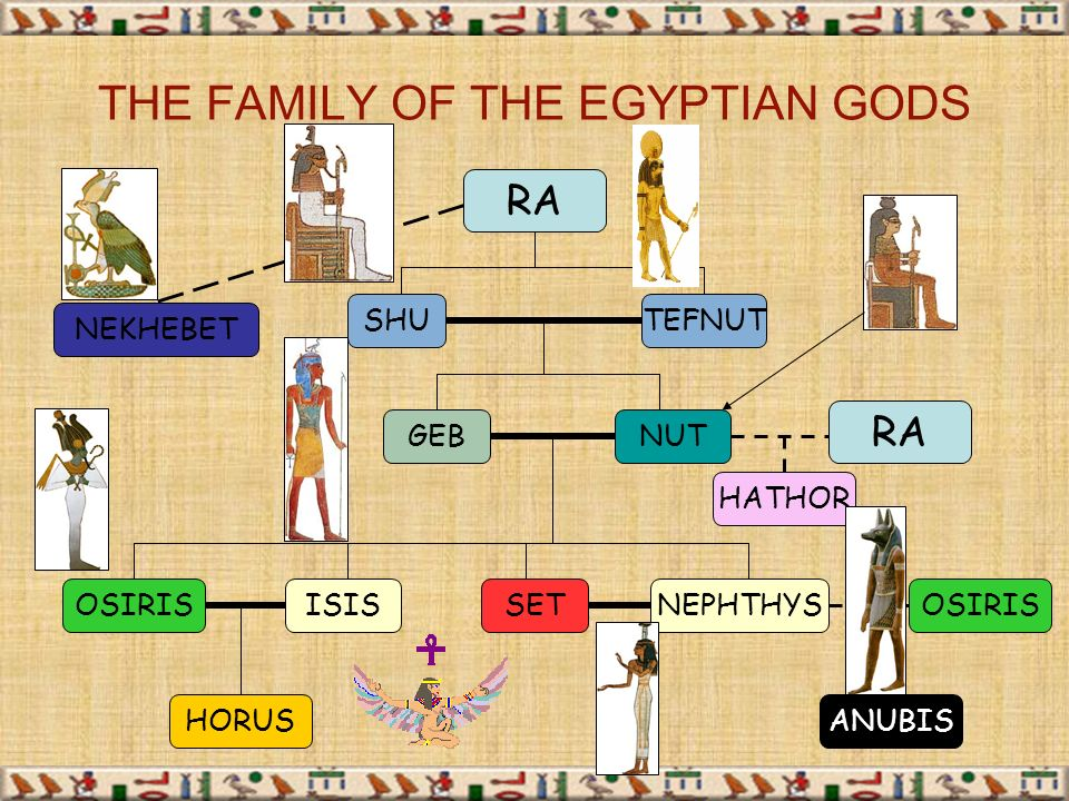 Chapter 2 Section 2: Egypt's Old Kingdom - ppt video ...
