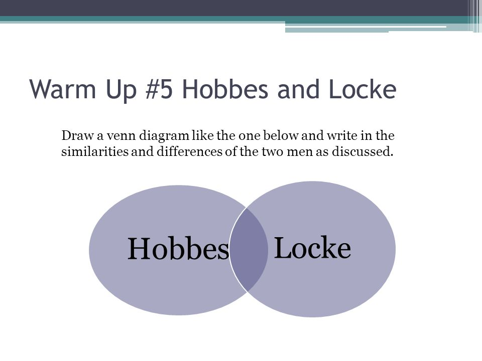 venn diagram john locke and thomas hobbes choice image how to guide and refrence. Black Bedroom Furniture Sets. Home Design Ideas