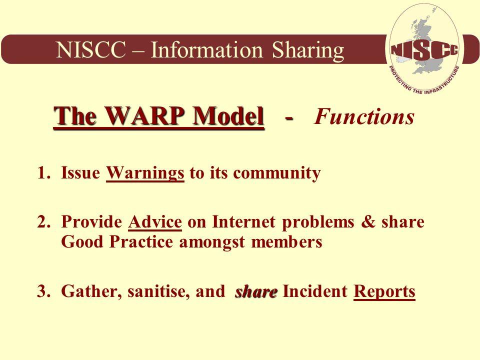 The WARP Model - Functions