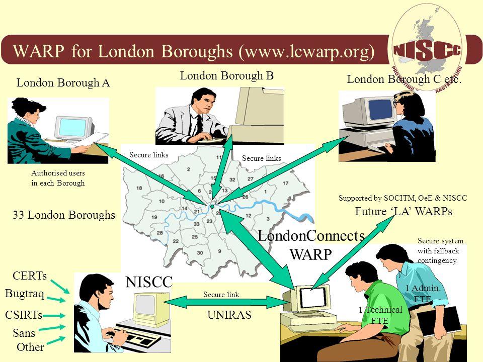 WARP for London Boroughs (www.lcwarp.org)