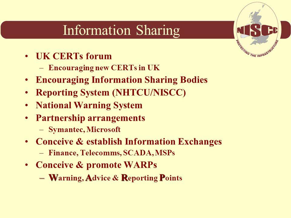 Information Sharing UK CERTs forum