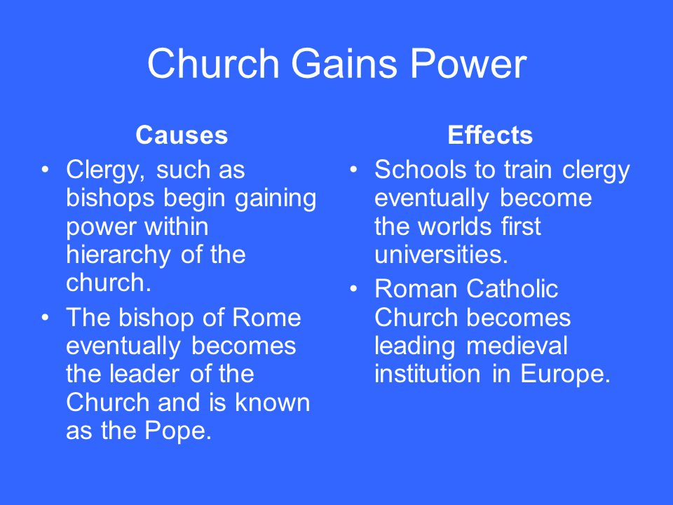 Church Gains Power Causes