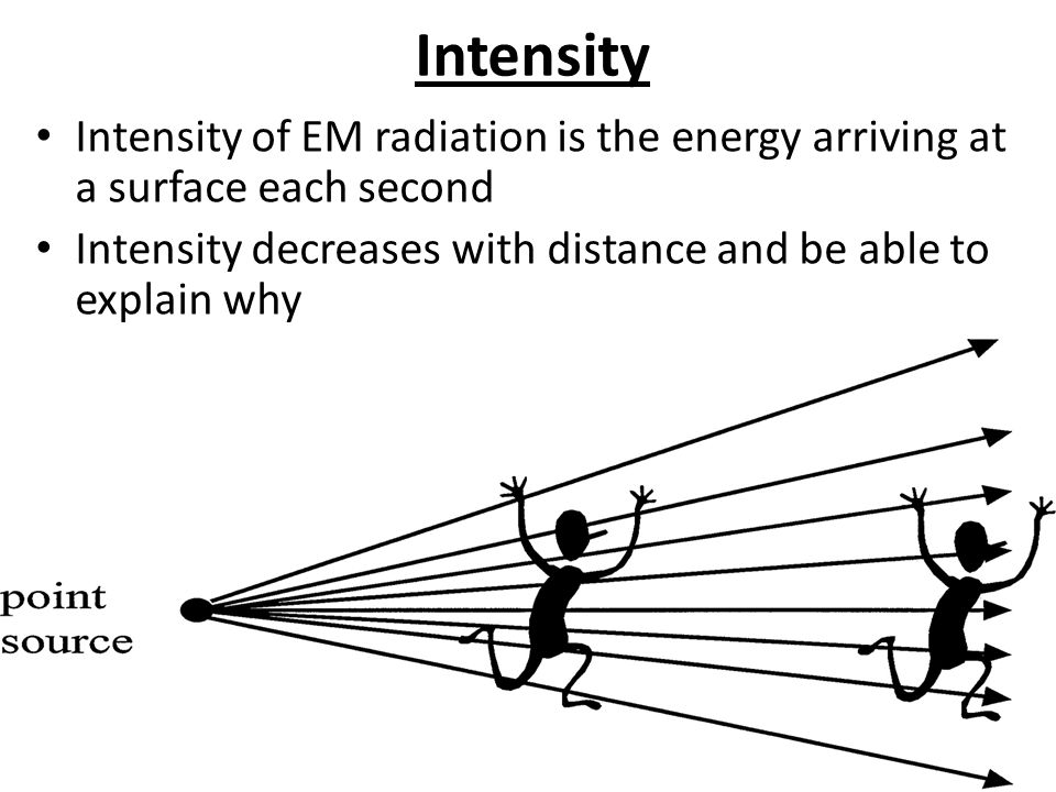Intensity Intensity of EM radiation is the energy arriving at a surface each second.