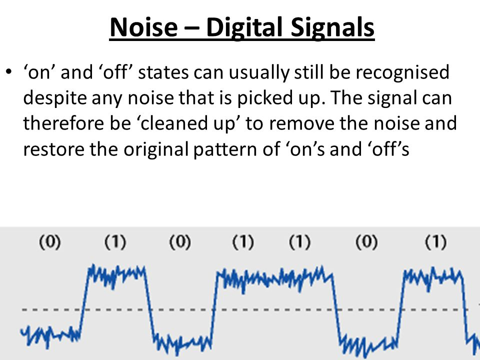 Noise – Digital Signals