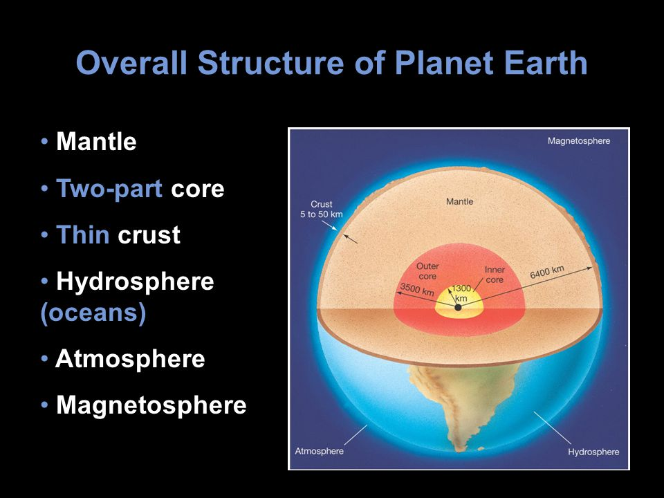 Overall Structure of Planet Earth