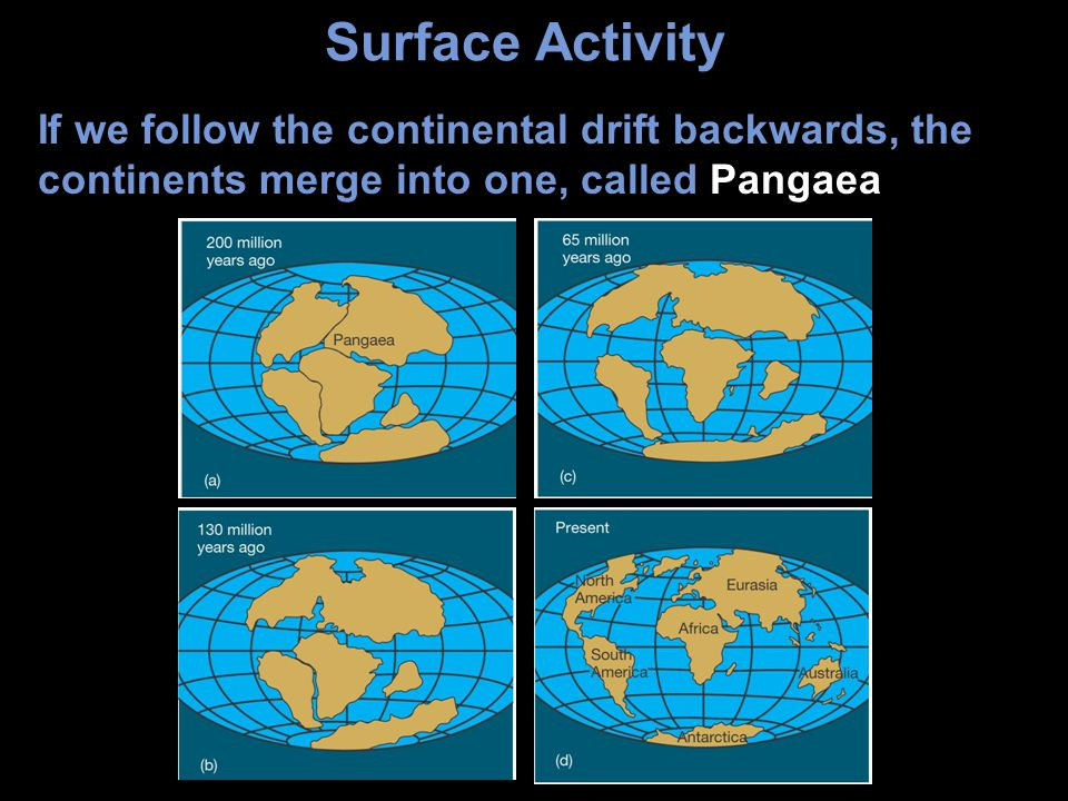 Surface Activity If we follow the continental drift backwards, the continents merge into one, called Pangaea.