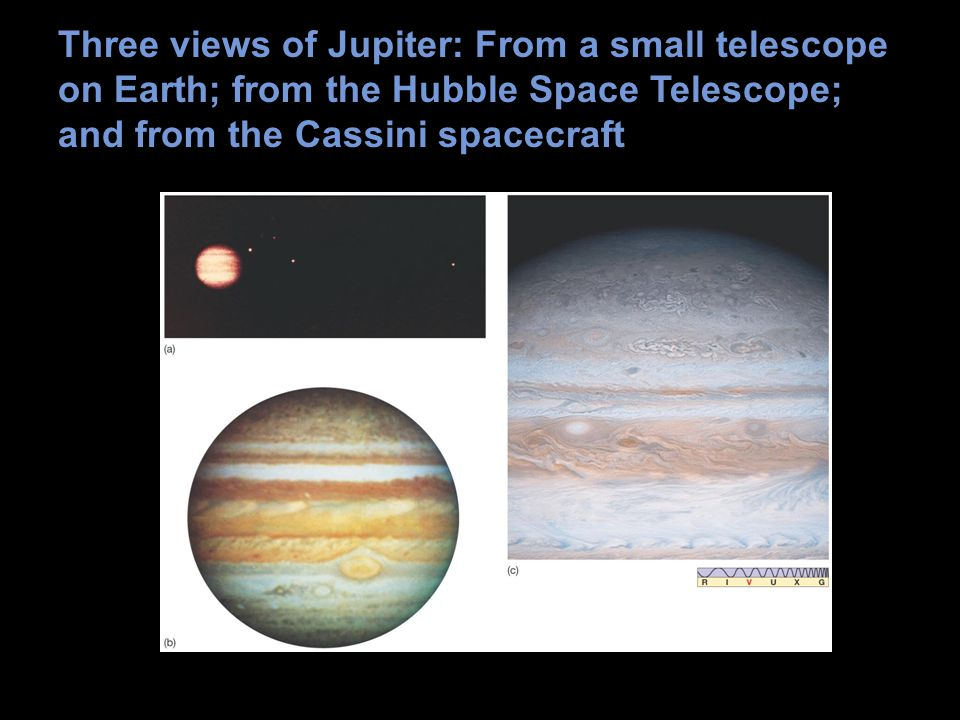 Three views of Jupiter: From a small telescope on Earth; from the Hubble Space Telescope; and from the Cassini spacecraft