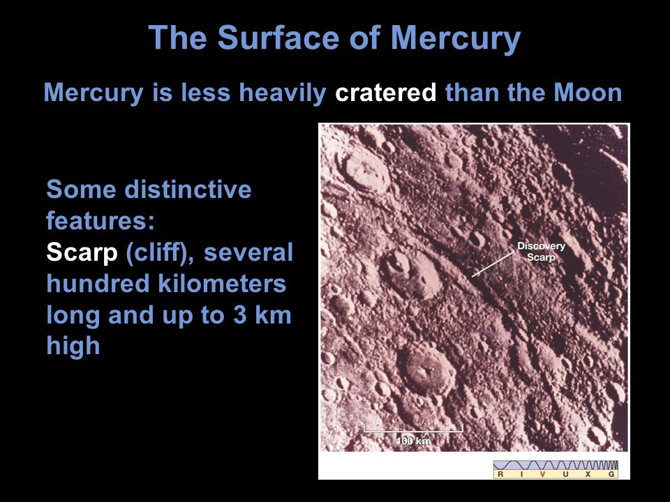 The Surface of Mercury Mercury is less heavily cratered than the Moon