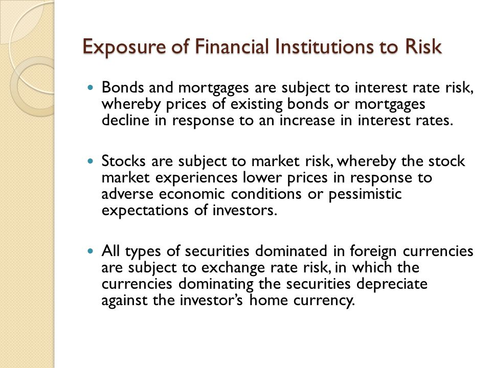 Exposure of Financial Institutions to Risk