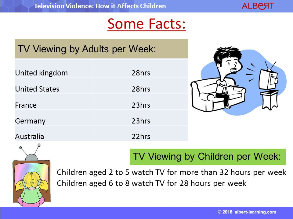violence television affects children