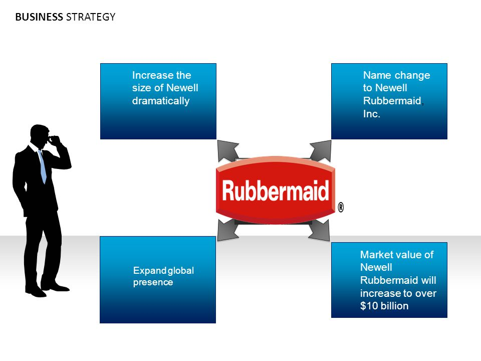 newell rubbermaid strategy analysis Newell case analysis  individual case analysis: newell company: the rubbermaid opportunity  that proves the success of the newell strategy is 10 years average.