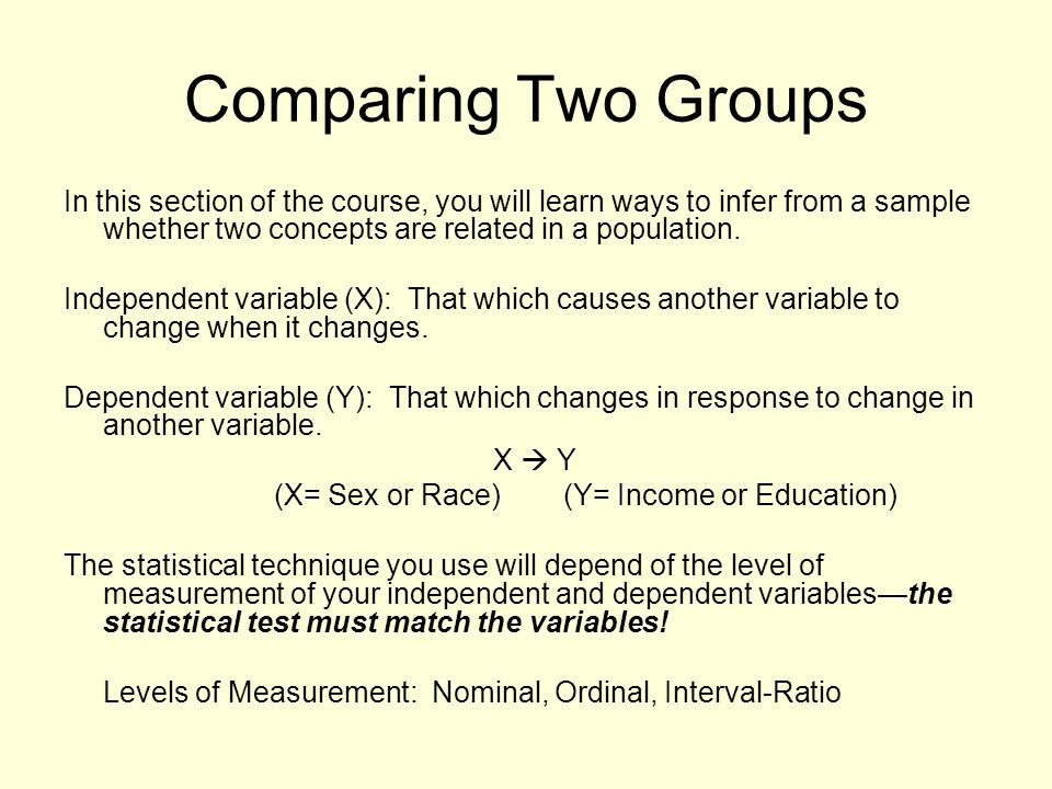 Comparing Two Groups' Means or Proportions - ppt download