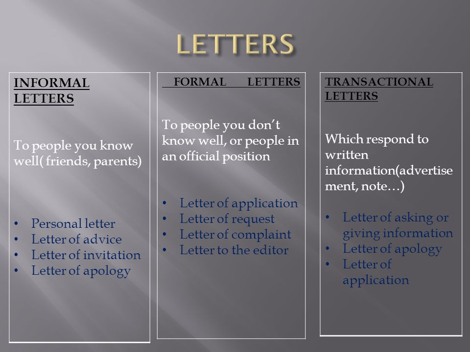 WRITING LETTERS ppt video online download