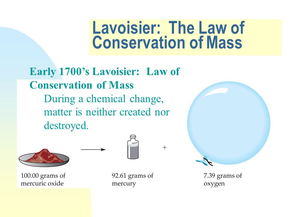 the law of conservation of matter Browse law of conservation of matter resources on teachers pay teachers, a marketplace trusted by millions of teachers for original educational resources.