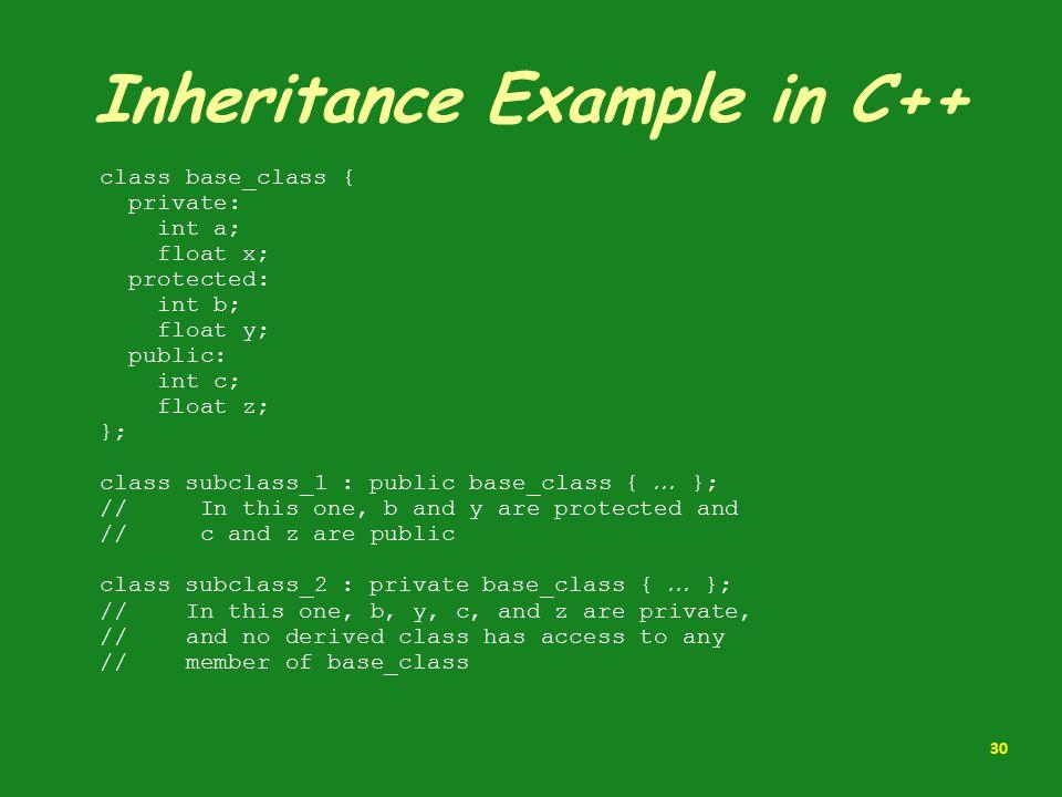Inheritance Example in C++