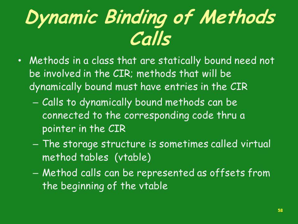 Dynamic Binding of Methods Calls