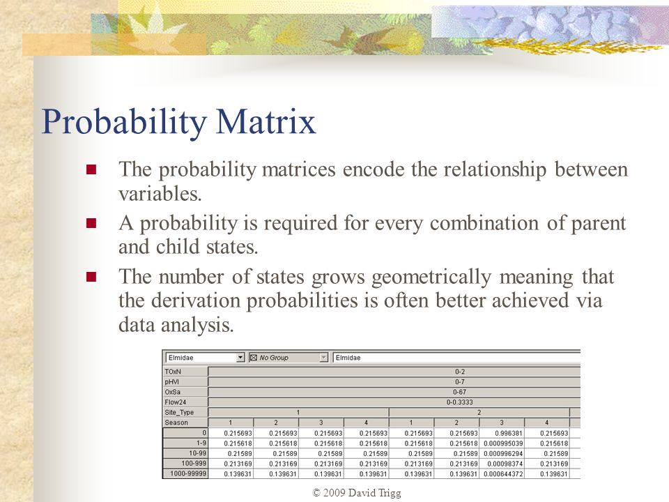 Probability Matrix The probability matrices encode the relationship between variables.