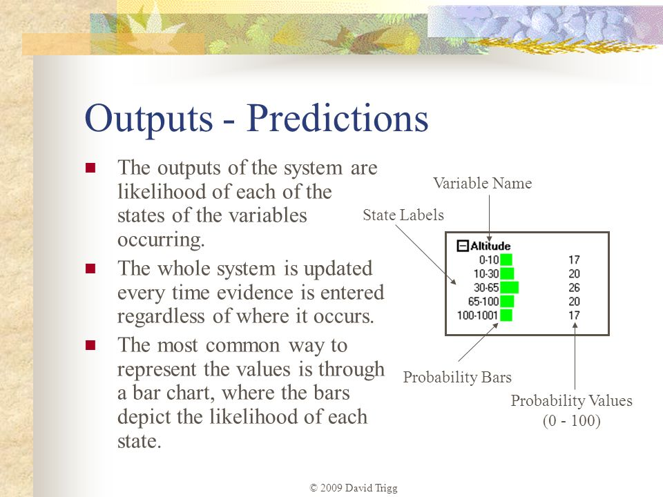 Probability Values (0 - 100)
