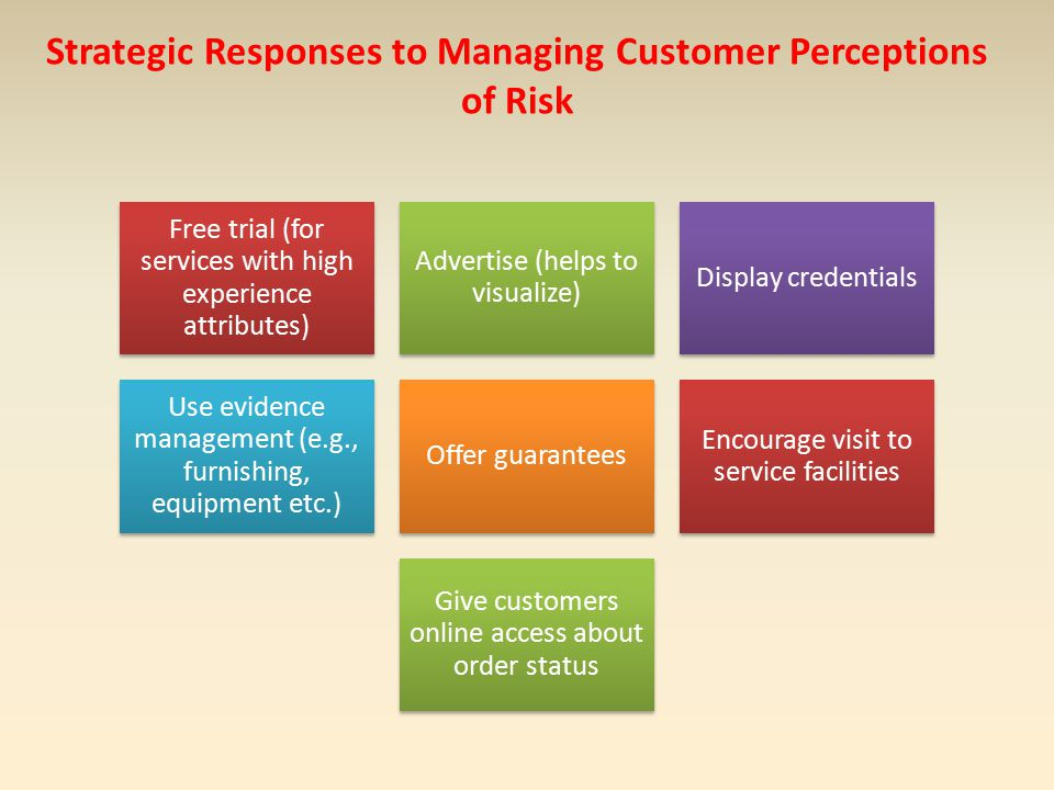managing customer perceptions of the business Every contact your customers have with your business is an opportunity for you   ways of gauging how customer service levels in your business are perceived.