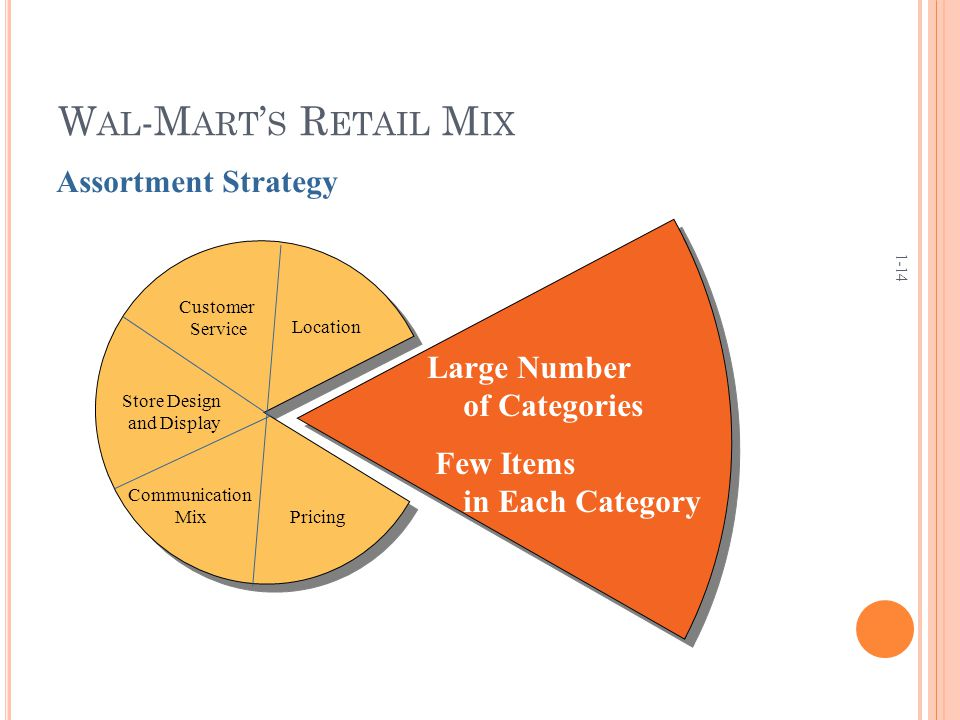 retail report and the retail mix of walmart We use cookies for a number of reasons, such as keeping ft sites reliable and secure, personalising content and ads, providing social media features and to.