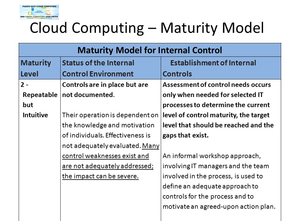 cloud computing and internal controls essay The way that security control is implemented on cloud computing is most of   possibility that internal (cloud) network probing will occur: cloud.