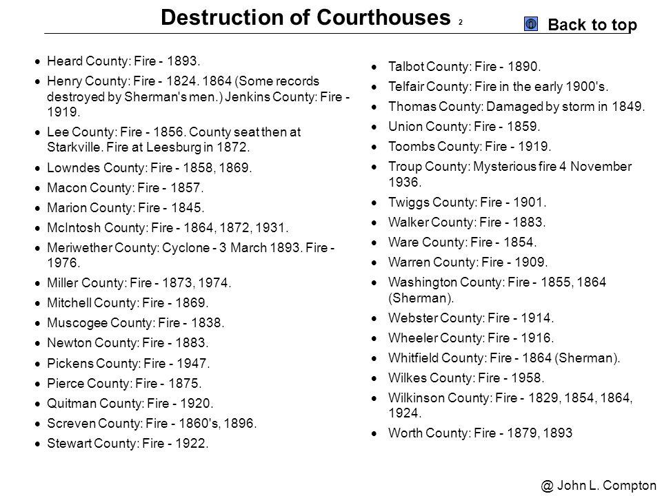 Us Census Map For Meriwether County Georgia Census Georgia - 1920 us census map for meriweather county georgia