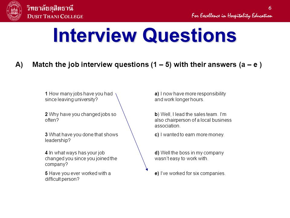 Amazing Interview Questions For General Manager