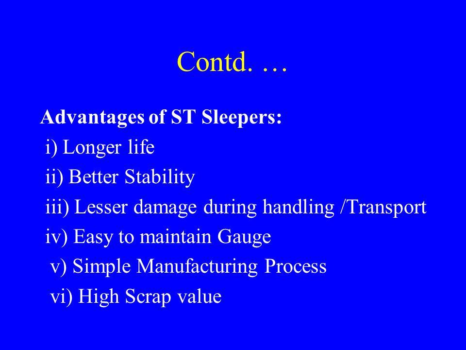 Sleepers And Fastenings N R Kale Ppt Video Online