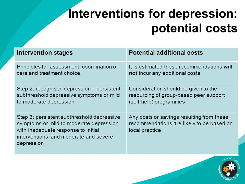 the identification and treatment of psychological disorders The aim of the study is to improve the recognition, diagnosis and treatment of mental disorders, particularly depression and anxiety, in the primary care setting the efficacy, cost-effectiveness, feasibility and acceptance of a comprehensive intervention will be evaluated.