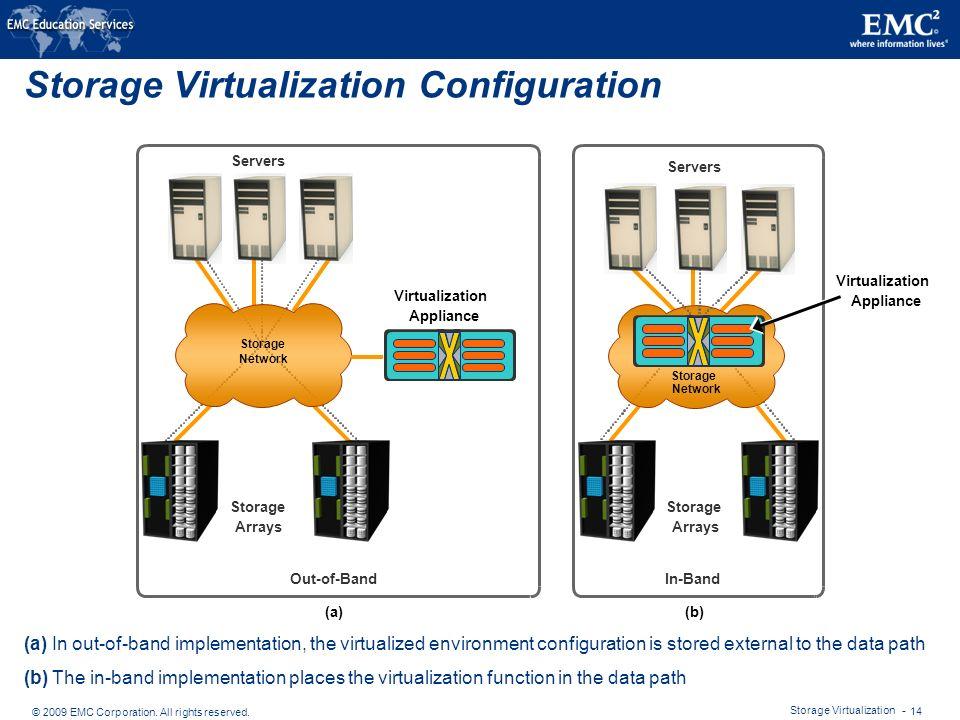 Storage Virtualization Configuration