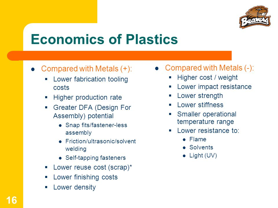 Economics of Plastics Compared with Metals (+):