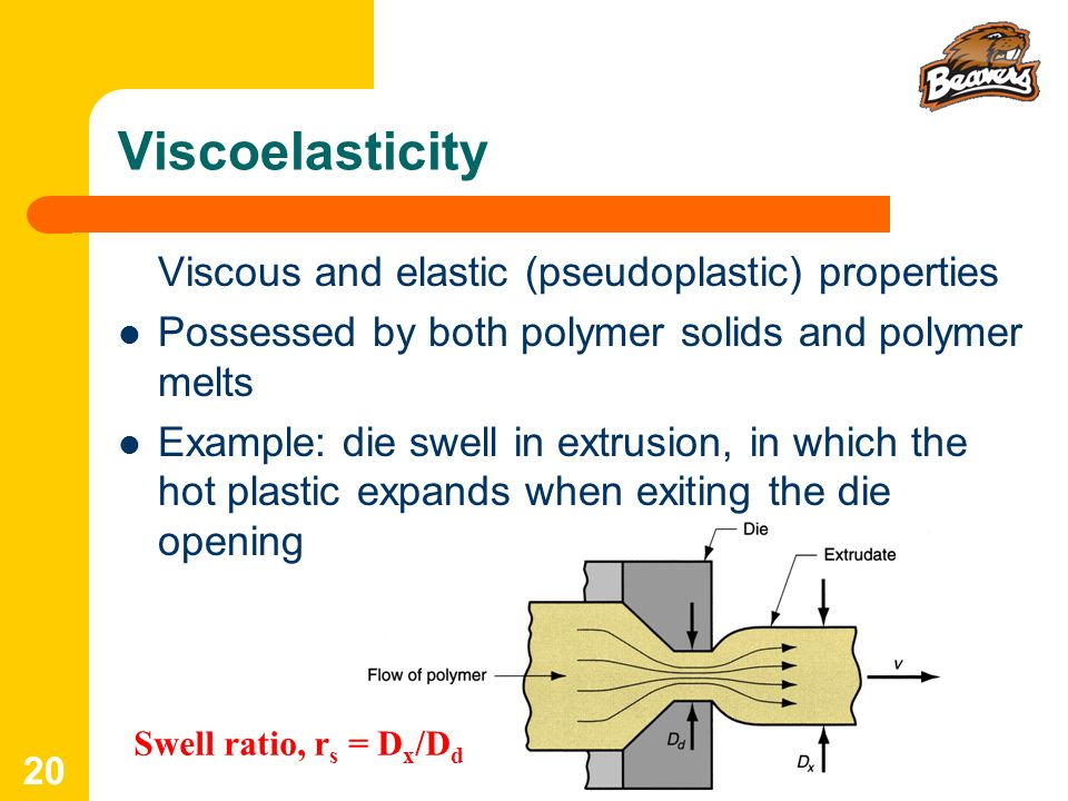 Viscoelasticity Viscous and elastic (pseudoplastic) properties