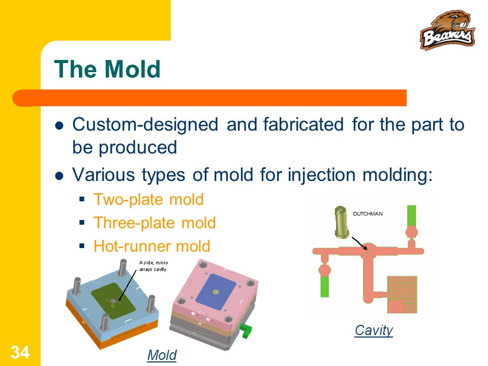 The Mold Custom‑designed and fabricated for the part to be produced