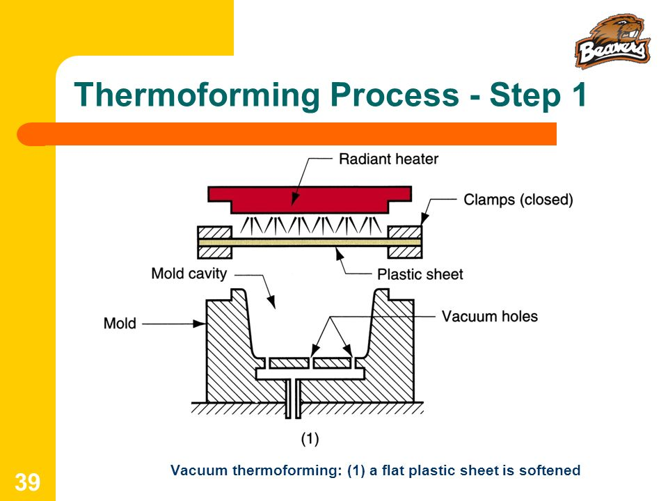 Thermoforming Process - Step 1