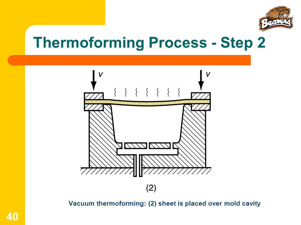 Thermoforming Process - Step 2