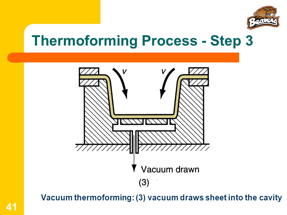 Thermoforming Process - Step 3