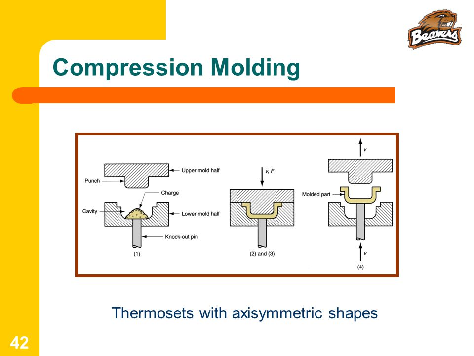 Compression Molding Thermosets with axisymmetric shapes