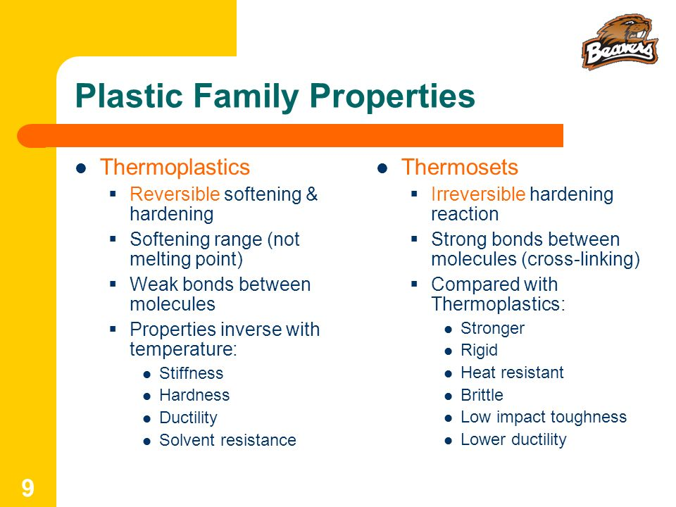 Plastic Family Properties