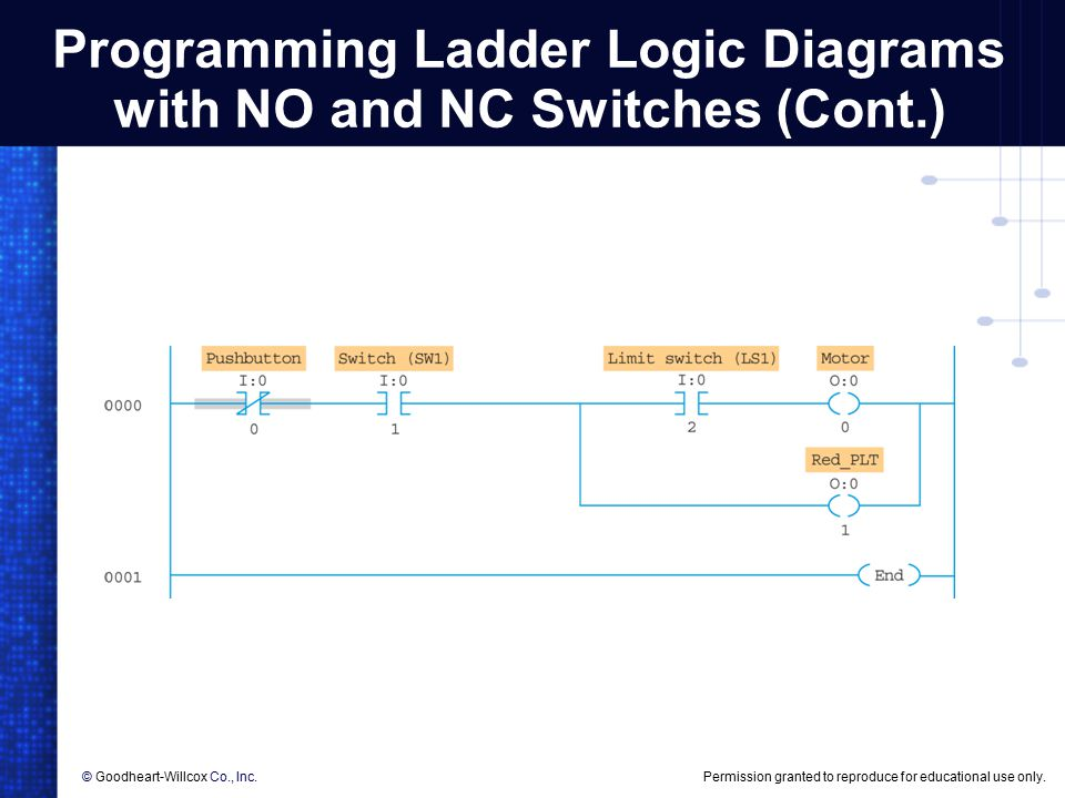 6 plc programming 6 plc programming objectives list the rules for programming ladder logic diagrams with no and nc switches cont ccuart Image collections