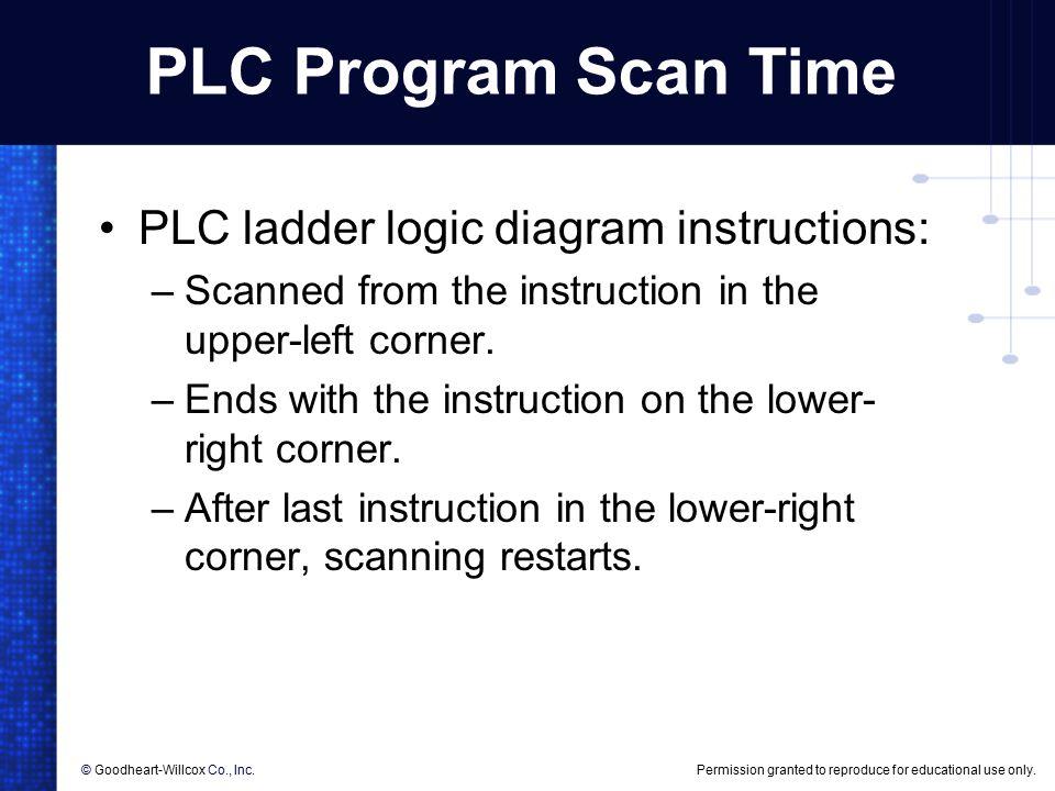 plc instruction list tutorial