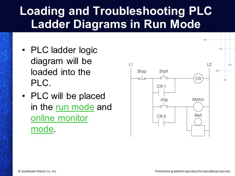 6 plc programming 6 plc programming objectives list the ladder logic troubleshooting