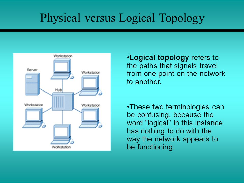 Logical and physical network diagrams research paper help logical and physical network diagrams the physical network topology can be directly represented in a network publicscrutiny Gallery