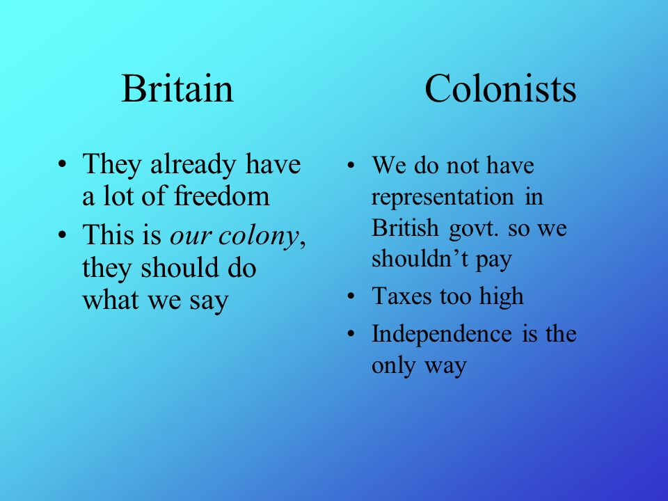 should britain have a written constitution At present in britain we have no written constitution, but instead a collection of  laws and customs which govern our political system along with.